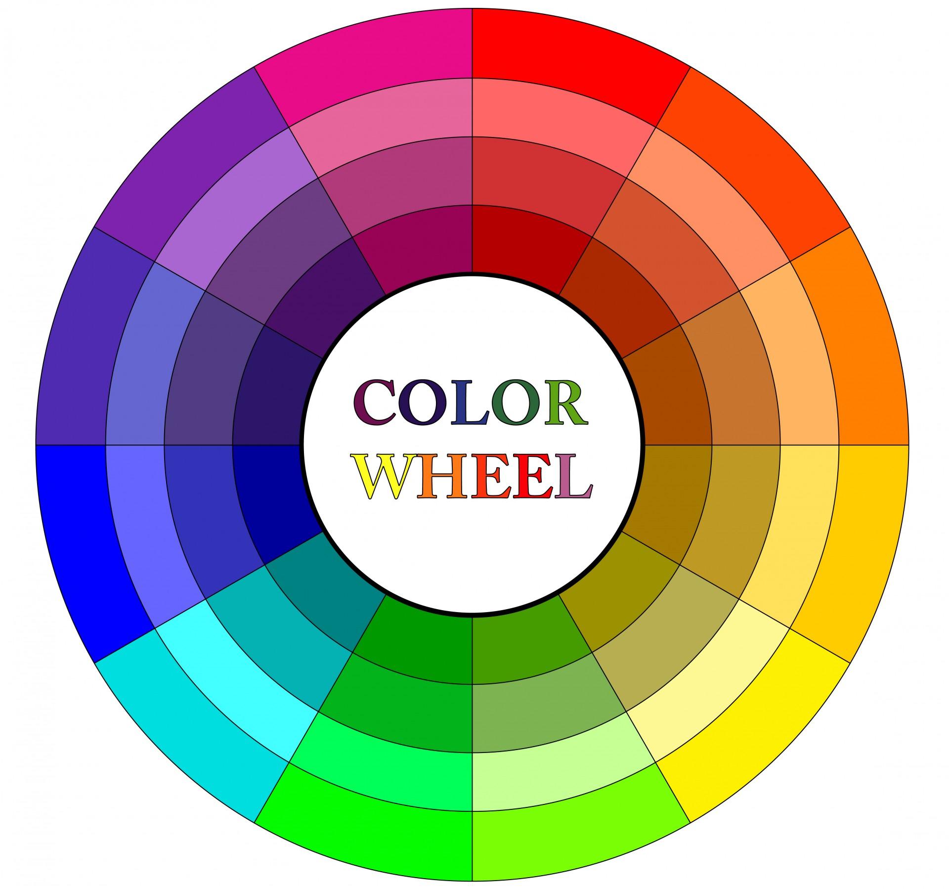 Color Wheel 1364825482ggt Autumn Hill Nursery